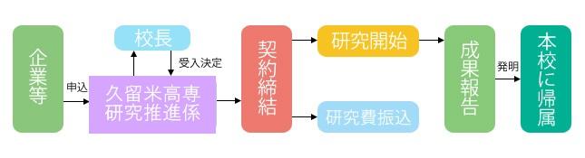 pic_flow1-1.jpg