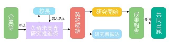 pic_flow2-1.jpg
